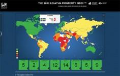 Suecia en el Índice de Prosperidad 2012 del Legatum Institute