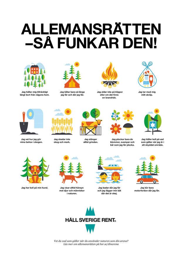 Codigo de conducta del Allemansrätten en sueco