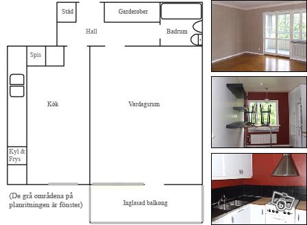 Ejemplo de piso sueco de una habitacion: un etta