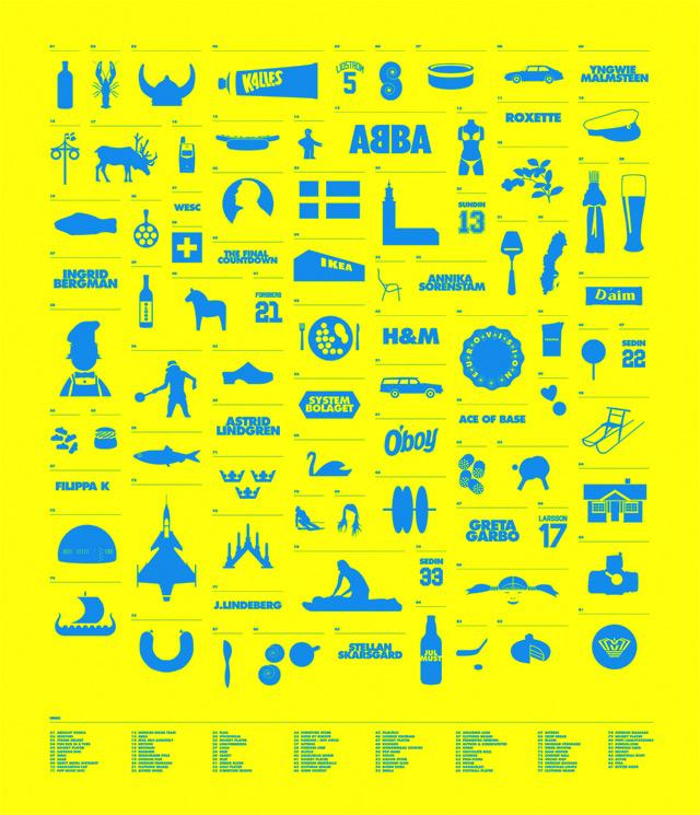 Poster con iconos suecos diseñado por Marcus Eriksson