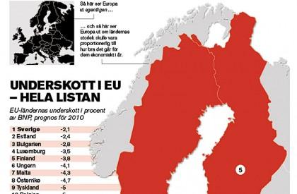 Modelo de Europa de Aftonbladet en proporción al déficit en PIB